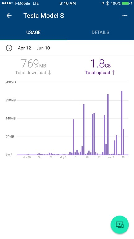 Dataupload.jpg