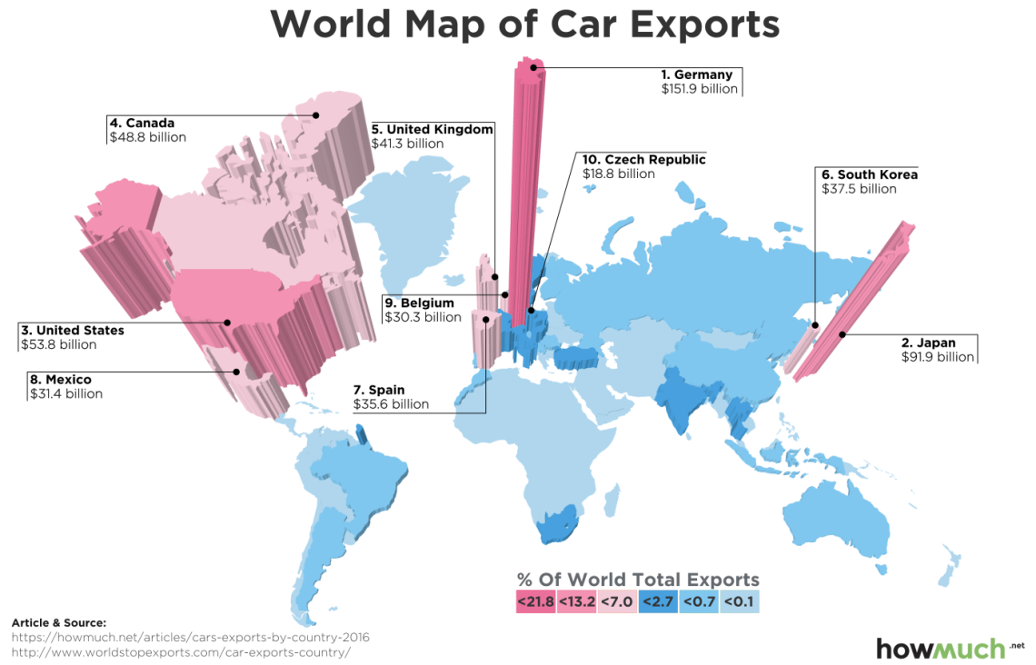 Car_exports